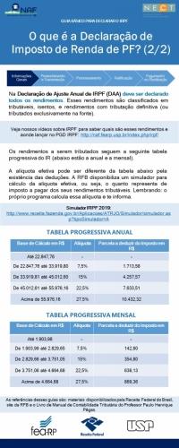 O que é a Declaração de Imposto de Renda de PF? (2/2)